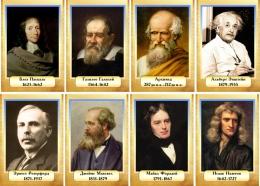Купить Комплект  портретов Знаменитые физики  для кабинета физики 200*290 мм в России от 1656.00 ₽
