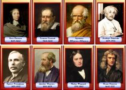 Купить Комплект  портретов Знаменитые физики в бордовых тонах 200*290 мм в России от 1656.00 ₽