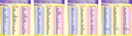 Купить Композиция стендов Irregular Verbs  для кабинета английского в желто-фиолетовых тонах 2150*600мм в России от 4284.00 ₽