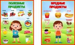 Купить Композиция стендов Полезные и вредные продукты 225*300мм в России от 482.00 ₽