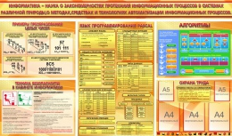 Купить Композиция стендов с таблицами в кабинет информатики из 6-ти частей 2460*1450 мм в России от 12959.00 ₽