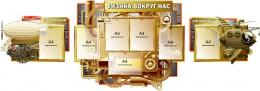 Купить Композиция стендов в кабинет физики Удивительная Физика вокруг нас в стиле стимпанк 2700*900 мм в России от 6346.00 ₽