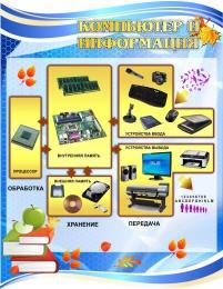 Купить Компьютер и информация в синих тонах 850*1100мм в России от 3450.00 ₽