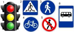 Купить Набор стендов дорожные знаки в России от 948.00 ₽
