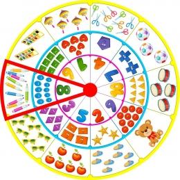 Купить Обучающий стенд-игра Круги Луллия 380*380 мм в России от 951.00 ₽