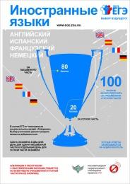 Купить Плакат Информационный  Иностранные языки 300*420 мм в России от 450.00 ₽