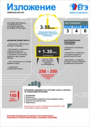 Купить Плакат Информационный  Изложение 300*420 мм в России от 474.00 ₽