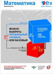 Купить Плакат Информационный  Математика 300*420 мм в России от 474.00 ₽