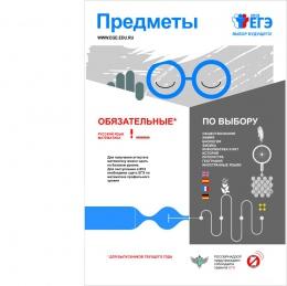 Купить Плакат Информационный  Предметы 300*420 мм в России от 450.00 ₽
