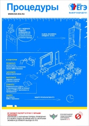 Купить Плакат Информационный  Процедуры 300*420 мм в России от 474.00 ₽