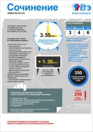 Купить Плакат Информационный  Сочинение 300*420 мм в России от 450.00 ₽