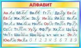 Купить Стенд Алфавит с прописными и строчными буквами по Сторожевой в бирюзовых тонах 700*420мм в России от 1105.00 ₽