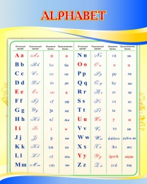 Купить Стенд ALPHABET в кабинет французского языка в золотисто-синих тонах 600*750 мм в России от 1607.00 ₽