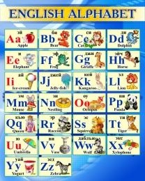 Купить Стенд Английский Алфавит с картинками с синих тонах 700*850 мм в России от 2124.00 ₽
