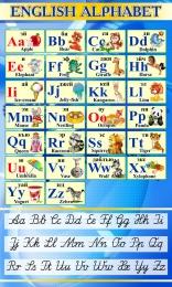 Купить Стенд Английский Алфавит с картинками с синих тонах с прописными буквами 750*450 мм в России от 1205.00 ₽