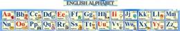 Купить Стенд Английский Алфавит с картинками в голубых тонах, с таблицей, горизонтальный 2000*250 мм в России от 2038.00 ₽