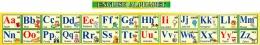 Купить Стенд Английский Алфавит с картинками в желто-зеленых тонах горизонтальный 250*2000мм в России от 1935.00 ₽