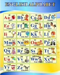 Купить Стенд Английский алфавит в голубых тонах 600*750мм в России от 1611.00 ₽