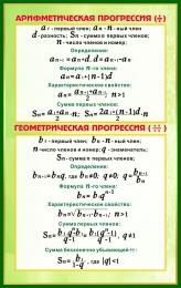 Купить Стенд Арифметическая прогрессия. Геометрическая прогрессия в золотисто-зелёных тонах  530*840 мм в России от 1589.00 ₽