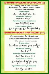 Купить Стенд Арифметическая прогрессия,геометрическая прогрессия  в золотисто-зелёных тонах 430*650 мм в России от 998.00 ₽