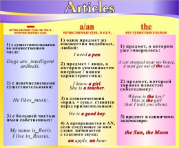 Купить Стенд Articles в кабинет английского языка в фиолетово-жёлтых тонах 600*500 мм в России от 1128.00 ₽
