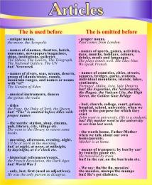 Купить Стенд Articles в кабинет английского языка в фиолетово-жёлтых тонах 700*850 мм в России от 2124.00 ₽