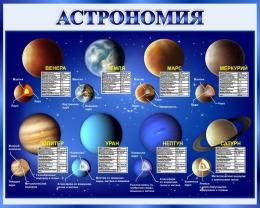 Купить Стенд Астрономия в синих тонах 1000*800 мм в России от 2856.00 ₽