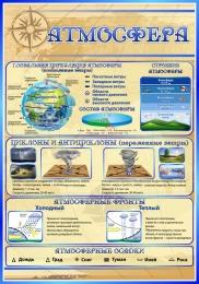 Купить Стенд Атмосфера в кабинет Географии в золотисто-синих тонах 700*1000 мм в России от 2499.00 ₽