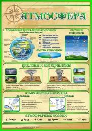 Купить Стенд Атмосфера в кабинет Географии в золотисто-зелёных тонах 700*1000 мм в России от 2506.00 ₽