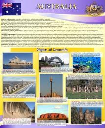 Купить Стенд Австралия для кабинета английского языка в фиолетовых тонах 700*850мм в России от 2237.00 ₽