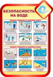 Купить Стенд Безопасность на воде в золотисто-красных тонах 690*1000мм в России от 2463.00 ₽