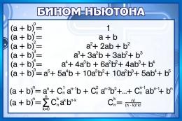 Купить Стенд Бином Ньютона для кабинета математики в сине-голубых тонах 650*430мм в России от 998.00 ₽