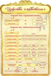 Купить Стенд  Царство Животные в золотистых тонах  600*900мм в России от 1993.00 ₽