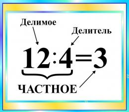 Купить Стенд Частное для начальной школы в бирюзовых тонах 400*350мм в России от 501.00 ₽
