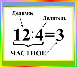 Купить Стенд Частное для начальной школы в зелено-голубых тонах 400*350мм в России от 526.00 ₽