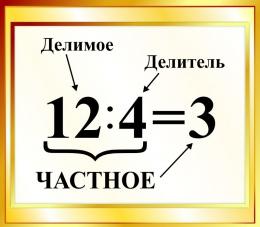 Купить Стенд Частное  для начальной школы в золотистых тонах 400*350мм в России от 526.00 ₽