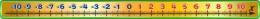 Купить Стенд Числовая прямая в золотисто-зелёных тонах 2000*150мм в России от 1074.00 ₽