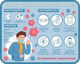 Купить Стенд Что надо знать о Коронавирусе 300*240 мм в России от 266.00 ₽