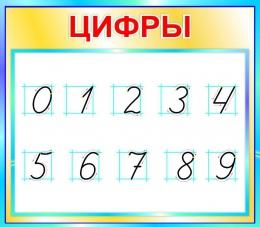 Купить Стенд Цифры для начальной школы в бирюзовых тонах  400*350мм в России от 526.00 ₽
