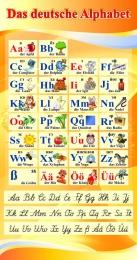 Купить Стенд Das deutsche Alphabet  Алфавит с прописными буквами в кабинет немецкого языка 530*1000 мм в России от 1993.00 ₽