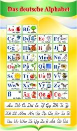Купить Стенд Das deutsche Alphabet  Алфавит с прописными буквами в кабинет немецкого языка в желто-зеленых тонах  500*850 мм в России от 1598.00 ₽