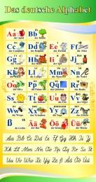 Купить Стенд Das deutsche Alphabet  Алфавит с прописными буквами в кабинет немецкого языка желто-зеленый  530*1000 мм в России от 1993.00 ₽