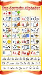 Купить Стенд Das deutsche Alphabet  Алфавит с прописными буквами в кабинет немецкого языка золотисто-красный 530*930 мм в России от 1819.00 ₽