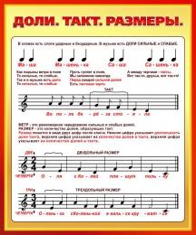 Купить Стенд Доли. Такт. Размеры для кабинета музыки 860*1030мм в России от 3331.00 ₽
