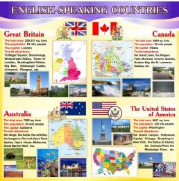 Купить Стенд Достопримечательности англоговорящих стран для кабинета английского языка 750*760мм в России от 2035.00 ₽