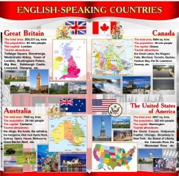 Купить Стенд Достопримечательности англоговорящих стран в серо-красных тонах 750*760мм в России от 2035.00 ₽
