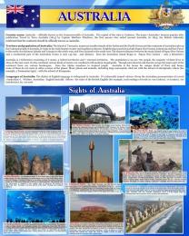 Купить Стенд Достопримечательности Австралии на английском языке в синих тонах 600*750 мм в России от 1607.00 ₽