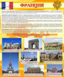Купить Стенд Достопримечательности Франции желтый 850*700 мм в России от 2237.00 ₽