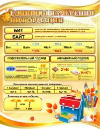 Купить Стенд Единицы измерения информации  в золотистых тонах для кабинета информатики 850*1100мм в России от 3637.00 ₽