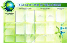 Купить Стенд Экология и человек большой 1600*1040мм в России от 7260.00 ₽